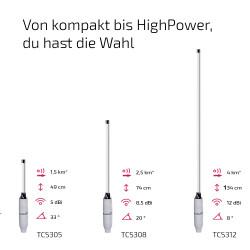 TravelConnector TCS305 2,4 Gigahertz WLAN LAN System 5dBi...