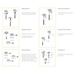 Montagehilfe zu der Fahrzeug-Antenne
